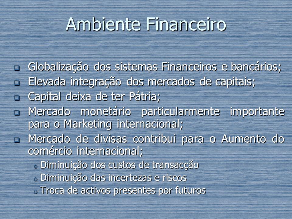 Ambiente Financeiro Globalização dos sistemas Financeiros e bancários;