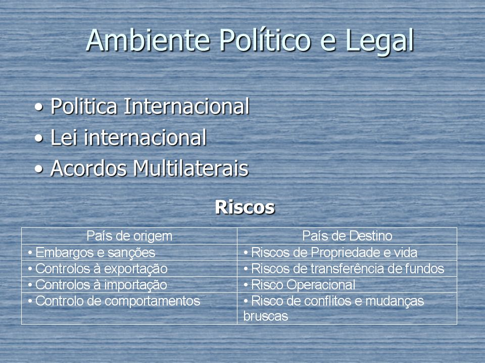Ambiente Político e Legal