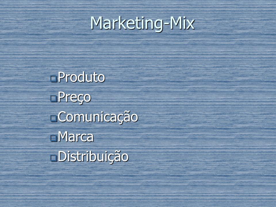 Produto Preço Comunicação Marca Distribuição