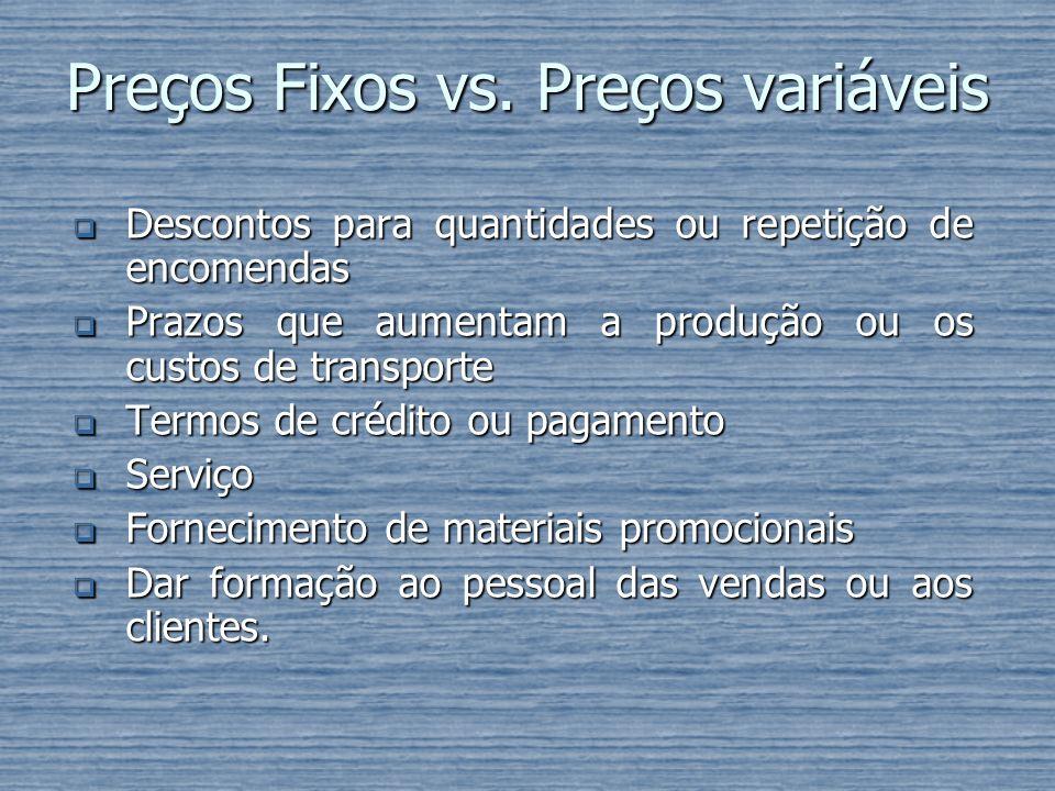 Preços Fixos vs. Preços variáveis