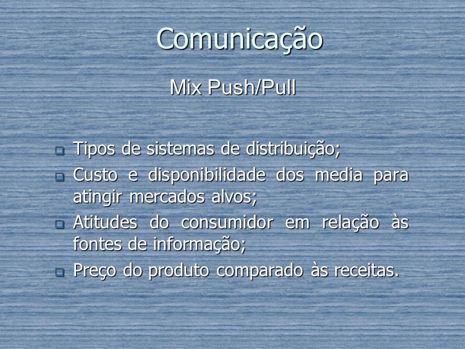 Comunicação Mix Push/Pull Tipos de sistemas de distribuição;