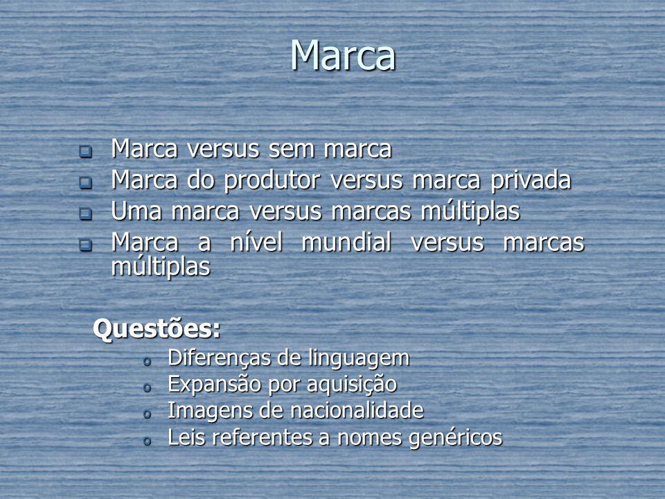 Marca Marca versus sem marca Marca do produtor versus marca privada