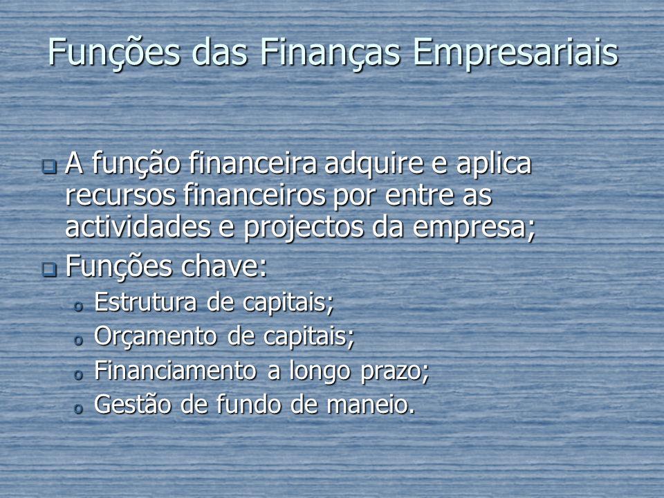 Funções das Finanças Empresariais