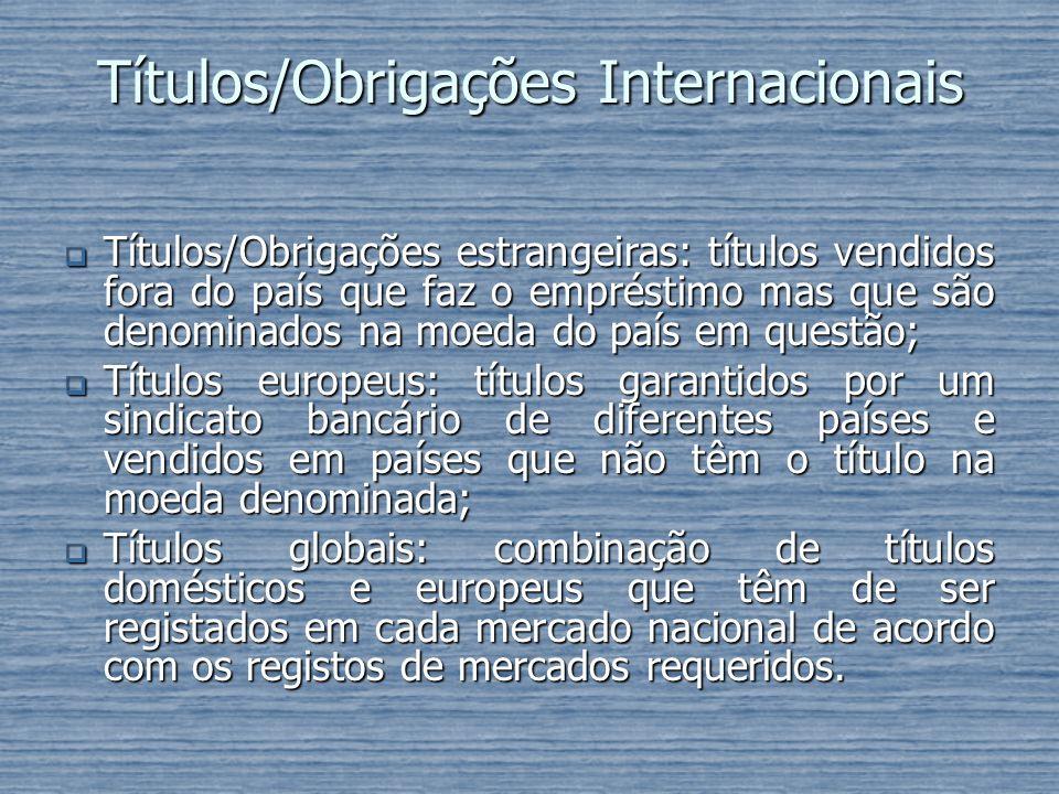 Títulos/Obrigações Internacionais