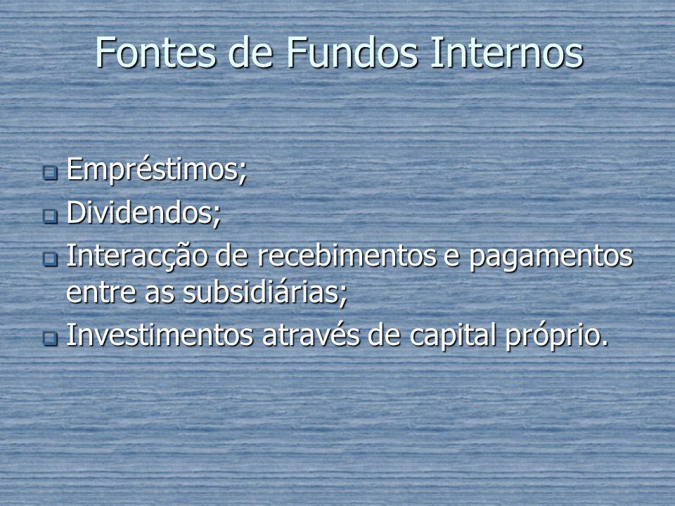 Fontes de Fundos Internos