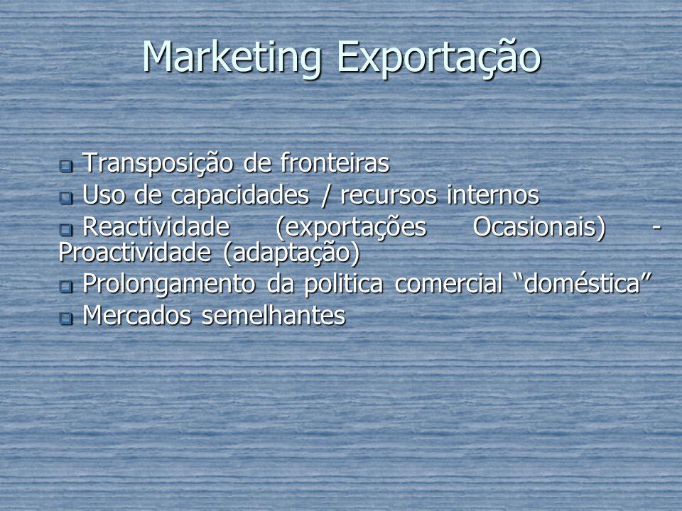 Marketing Exportação Transposição de fronteiras