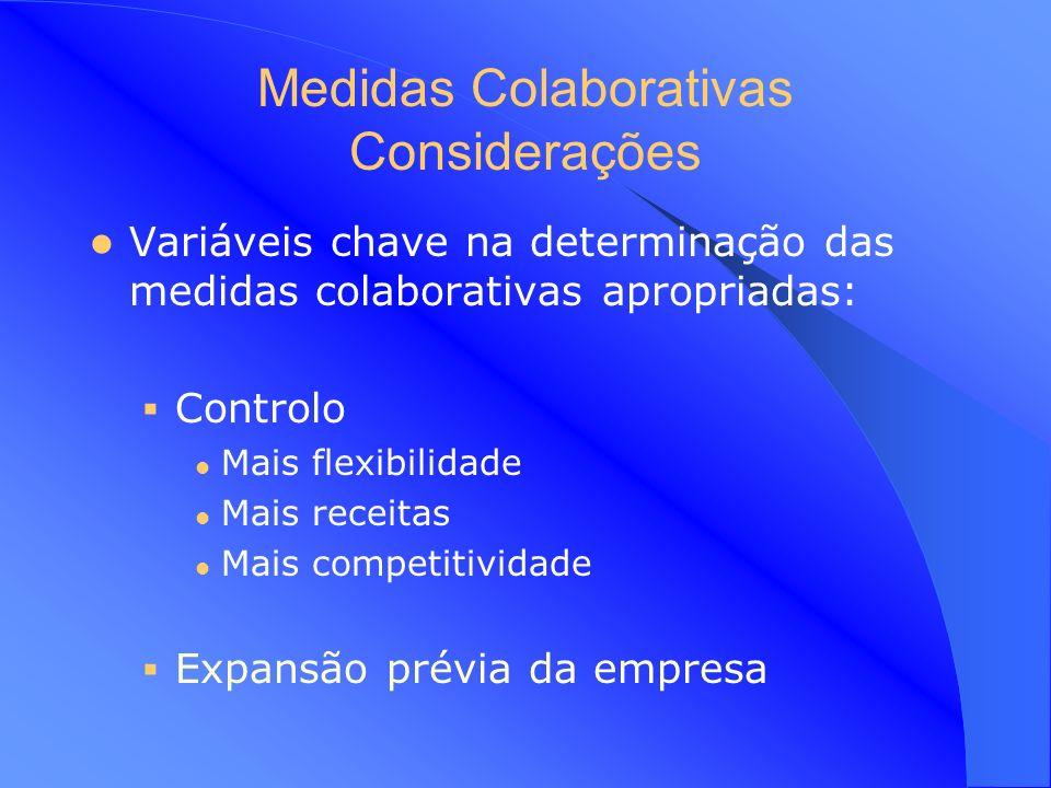 Medidas Colaborativas Considerações