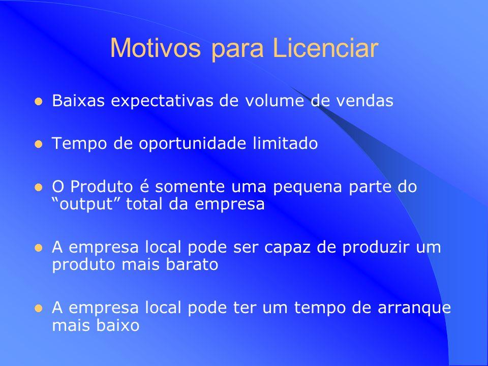 Motivos para Licenciar