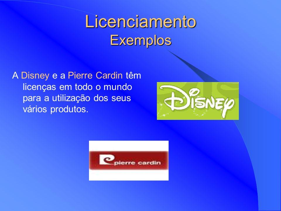 Licenciamento Exemplos