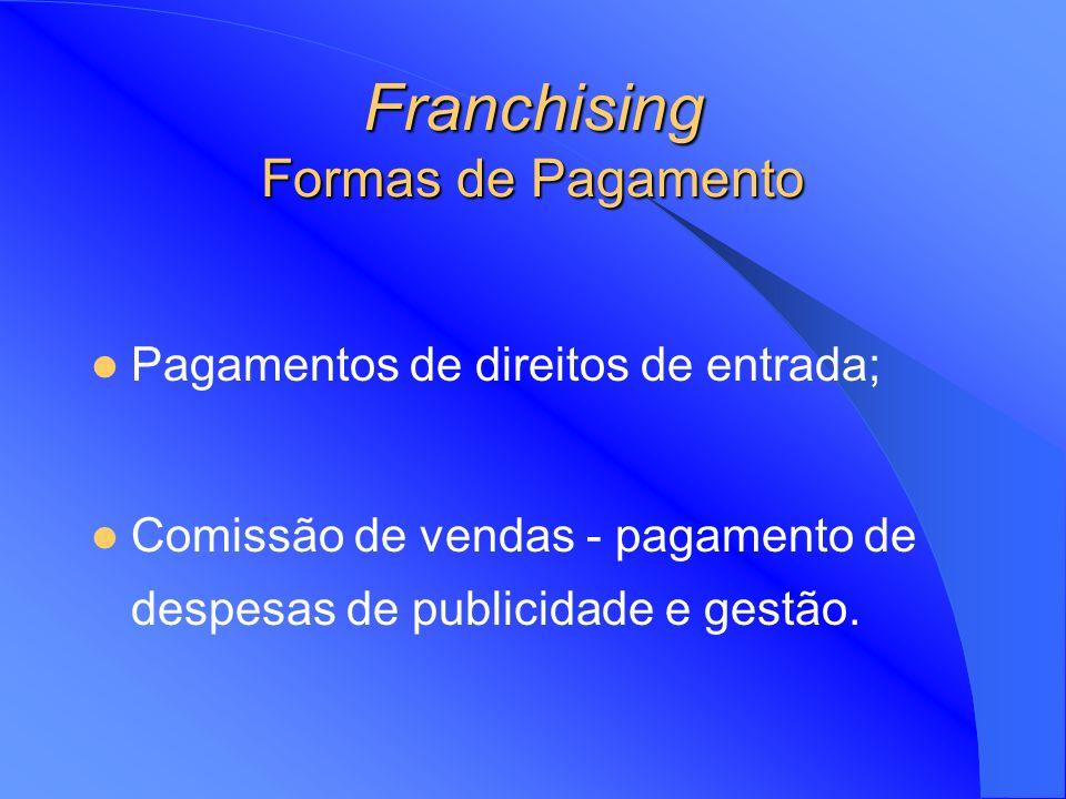 Franchising Formas de Pagamento