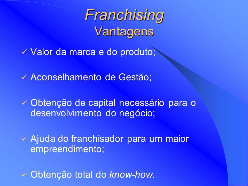 Franchising Vantagens