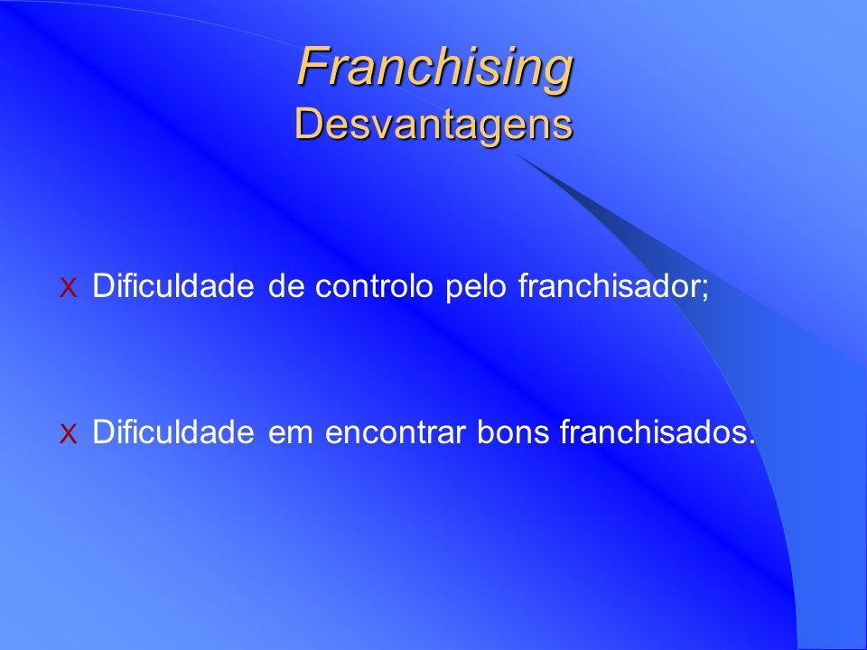 Franchising Desvantagens