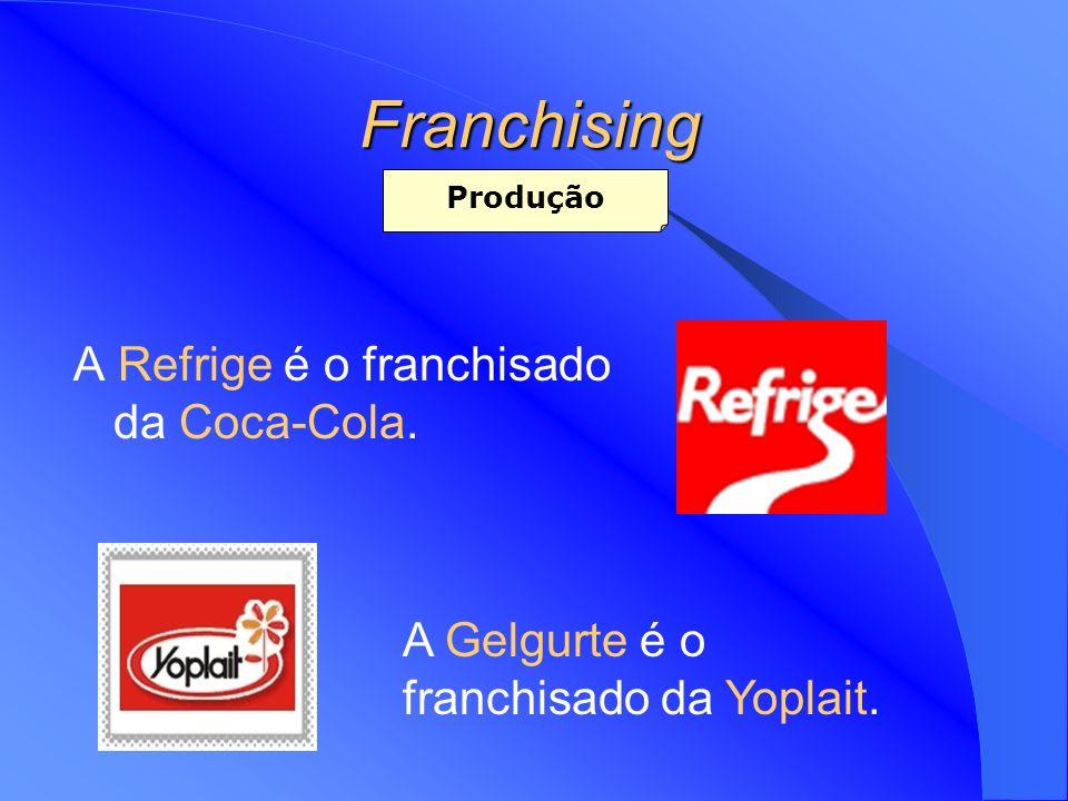 Franchising Exemplos A Refrige é o franchisado da Coca-Cola.