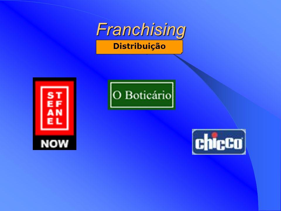 Franchising Exemplos Distribuição