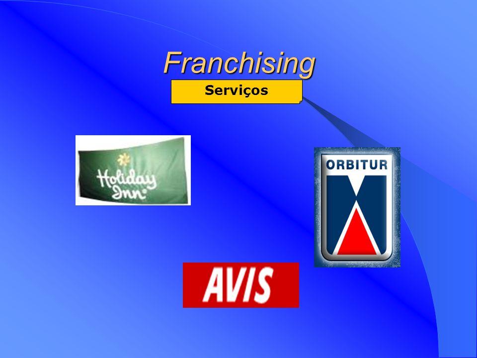 Franchising Exemplos Serviços