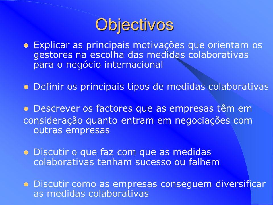 Objectivos Explicar as principais motivações que orientam os gestores na escolha das medidas colaborativas para o negócio internacional.
