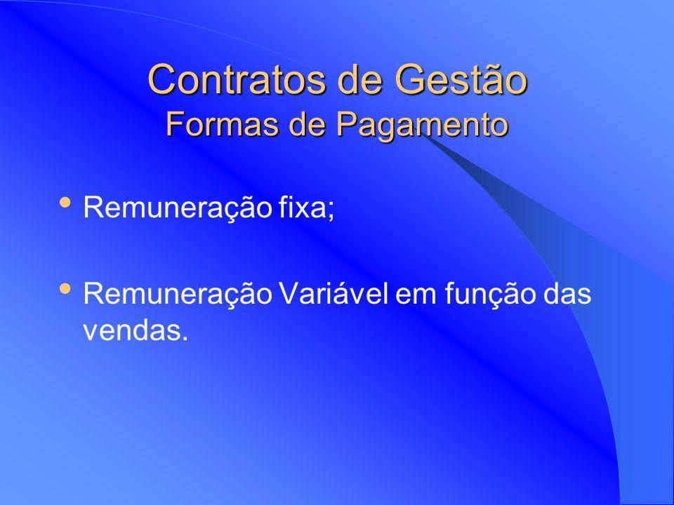 Contratos de Gestão Formas de Pagamento