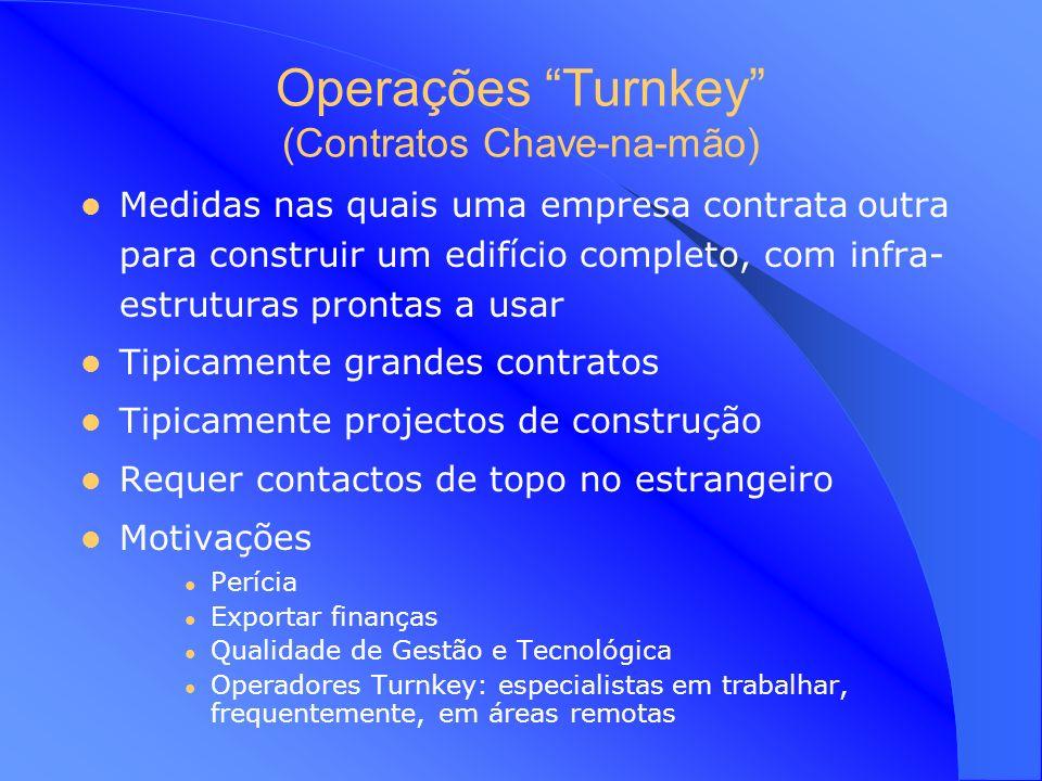 Operações Turnkey (Contratos Chave-na-mão)