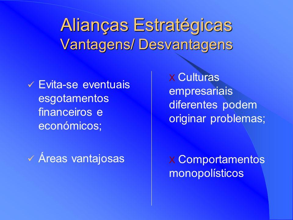 Alianças Estratégicas Vantagens/ Desvantagens