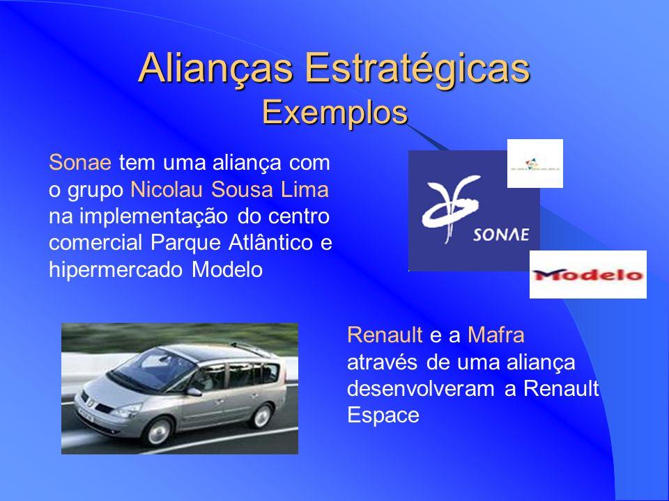 Alianças Estratégicas Exemplos