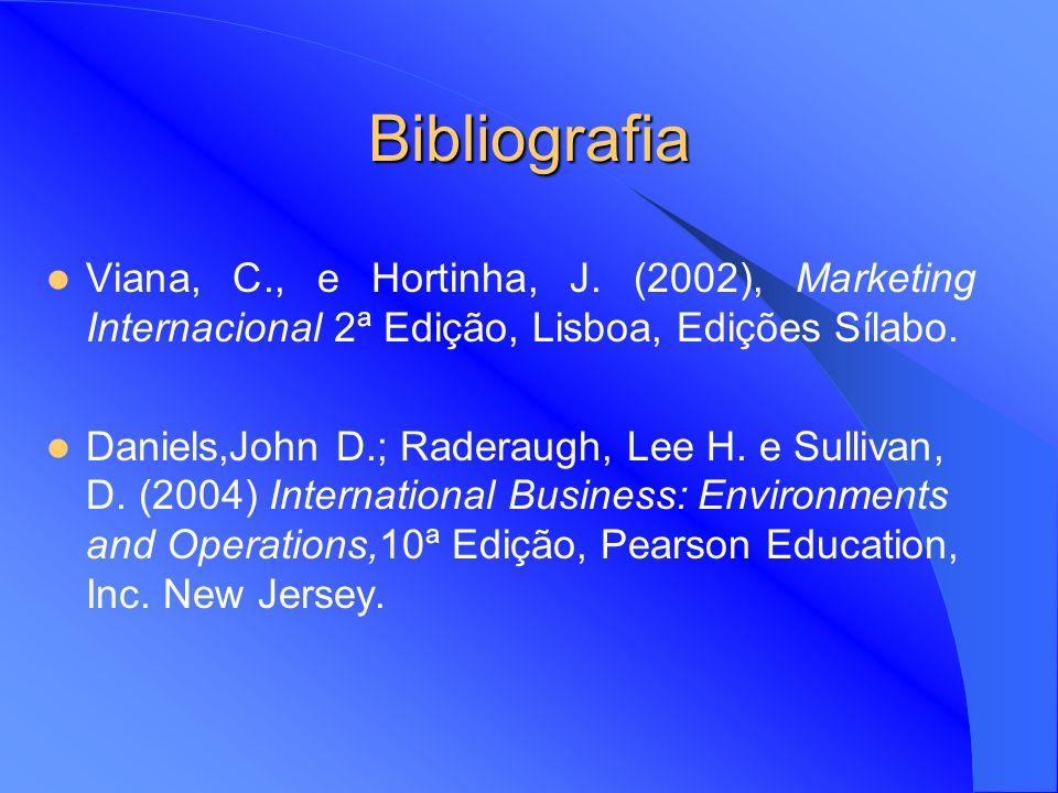 Bibliografia Viana, C., e Hortinha, J. (2002), Marketing Internacional 2ª Edição, Lisboa, Edições Sílabo.