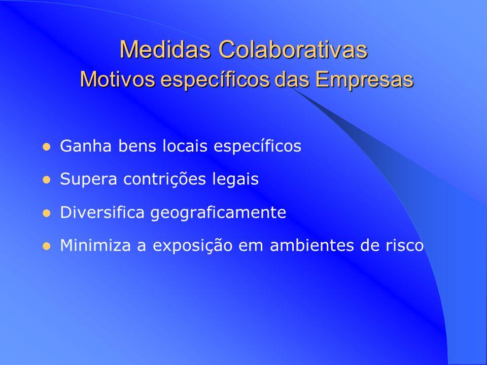 Medidas Colaborativas Motivos específicos das Empresas