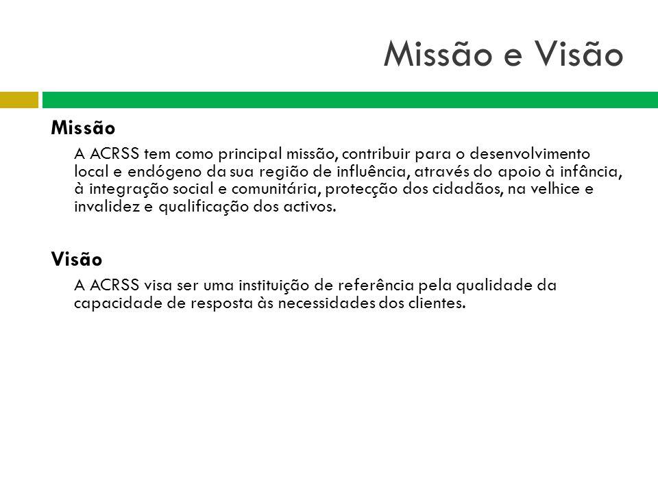 Missão e Visão Missão Visão