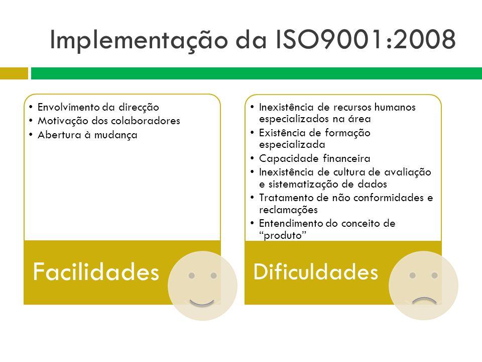Implementação da ISO9001:2008 Envolvimento da direcção