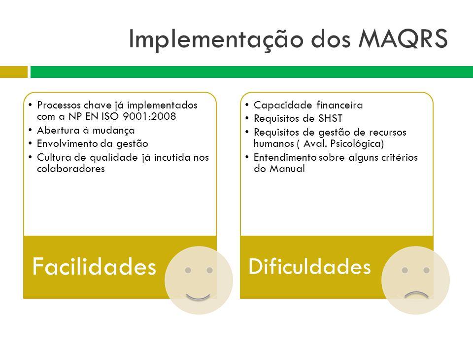 Implementação dos MAQRS