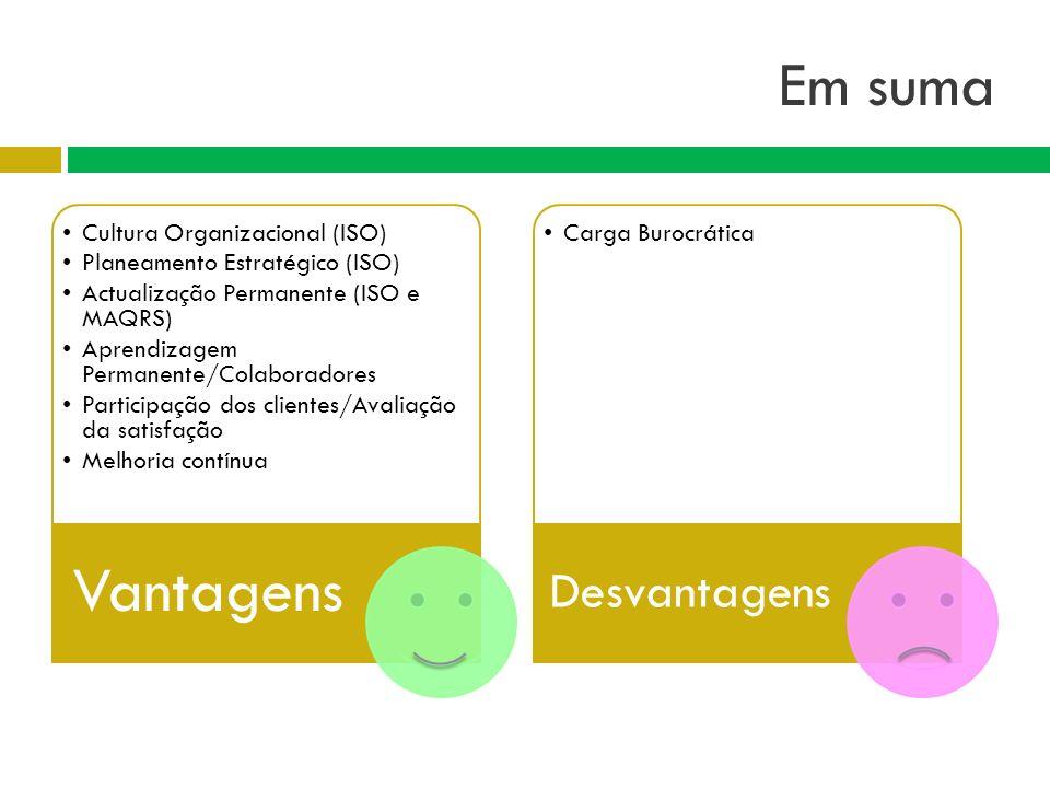 Em suma Cultura Organizacional (ISO) Planeamento Estratégico (ISO)
