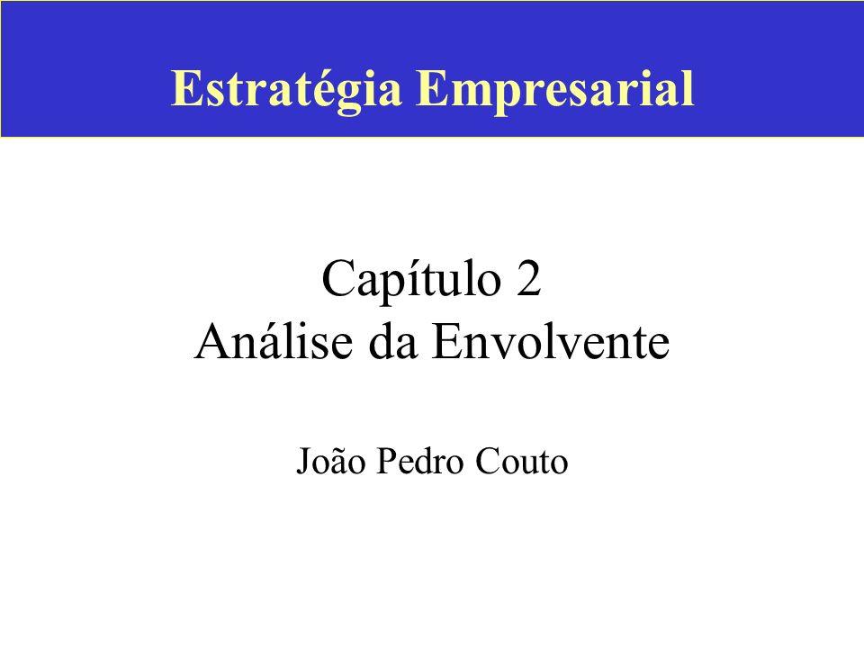 Estratégia Empresarial Capítulo 2 Análise da Envolvente