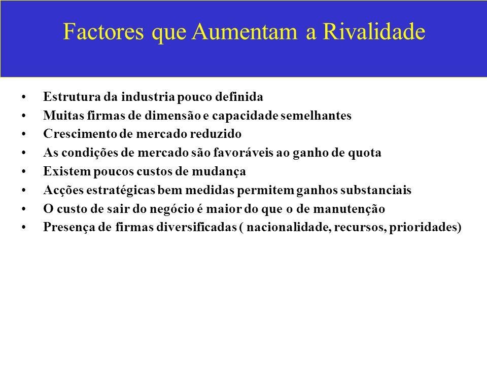 Factores que Aumentam a Rivalidade