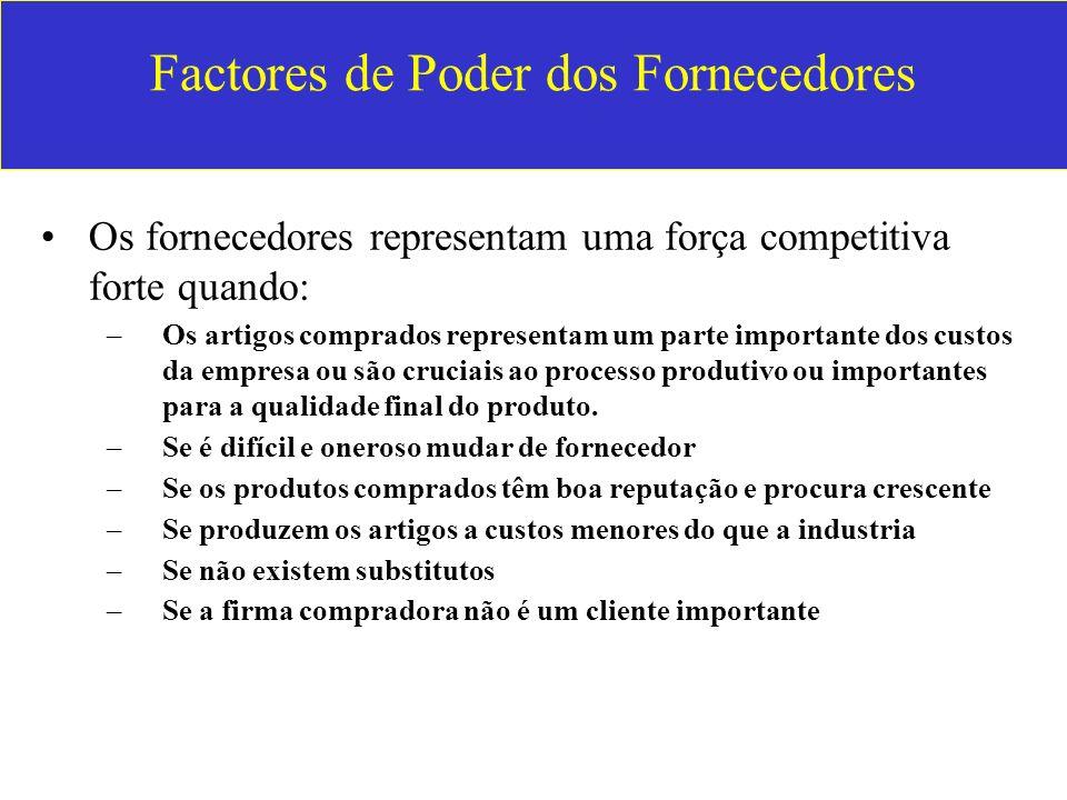 Factores de Poder dos Fornecedores