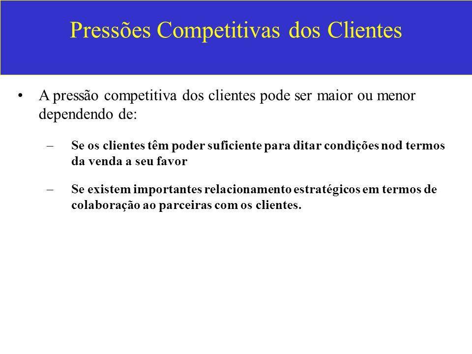 Pressões Competitivas dos Clientes