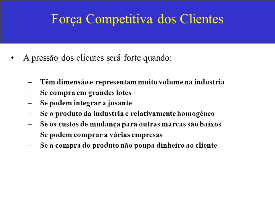 Força Competitiva dos Clientes