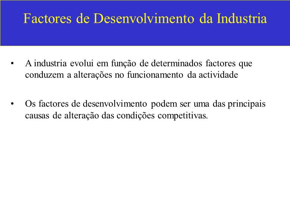Factores de Desenvolvimento da Industria