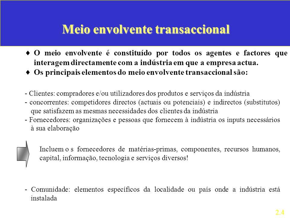 Meio envolvente transaccional