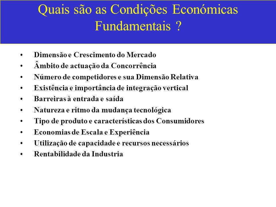 Quais são as Condições Económicas Fundamentais