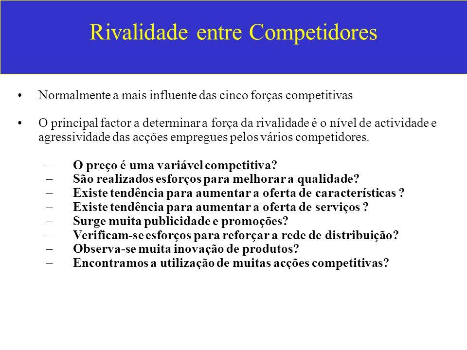 Rivalidade entre Competidores