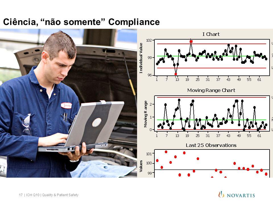 Ciência, não somente Compliance