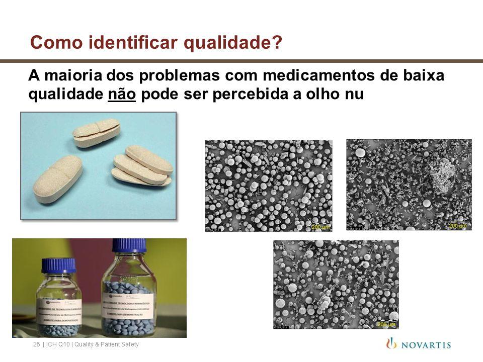 Como identificar qualidade