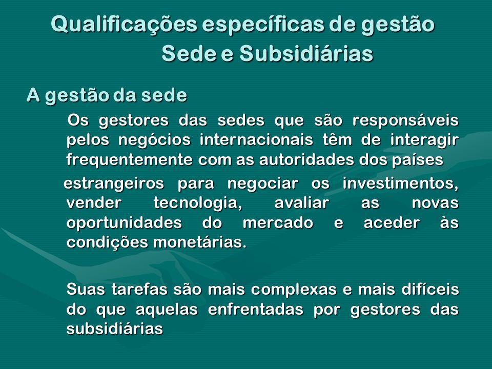 Qualificações específicas de gestão Sede e Subsidiárias