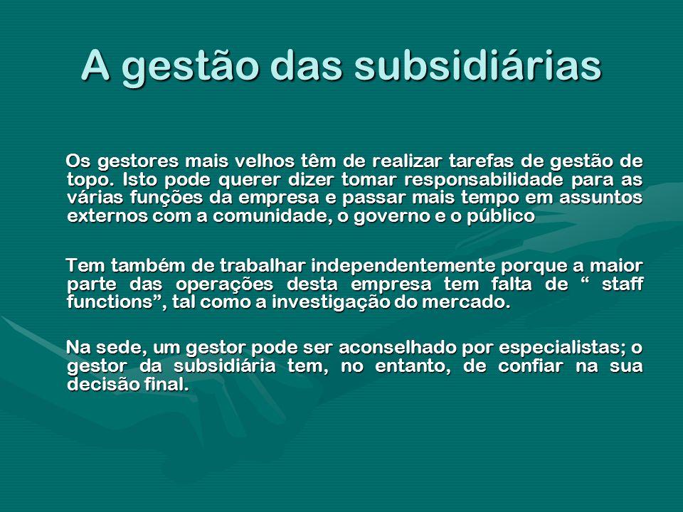 A gestão das subsidiárias