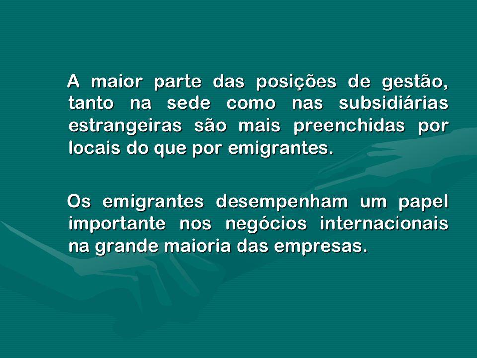 A maior parte das posições de gestão, tanto na sede como nas subsidiárias estrangeiras são mais preenchidas por locais do que por emigrantes.