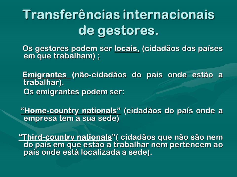Transferências internacionais de gestores.