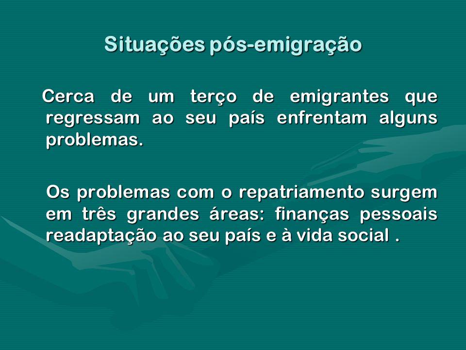 Situações pós-emigração