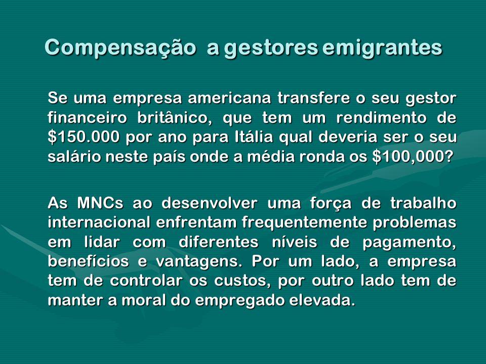Compensação a gestores emigrantes