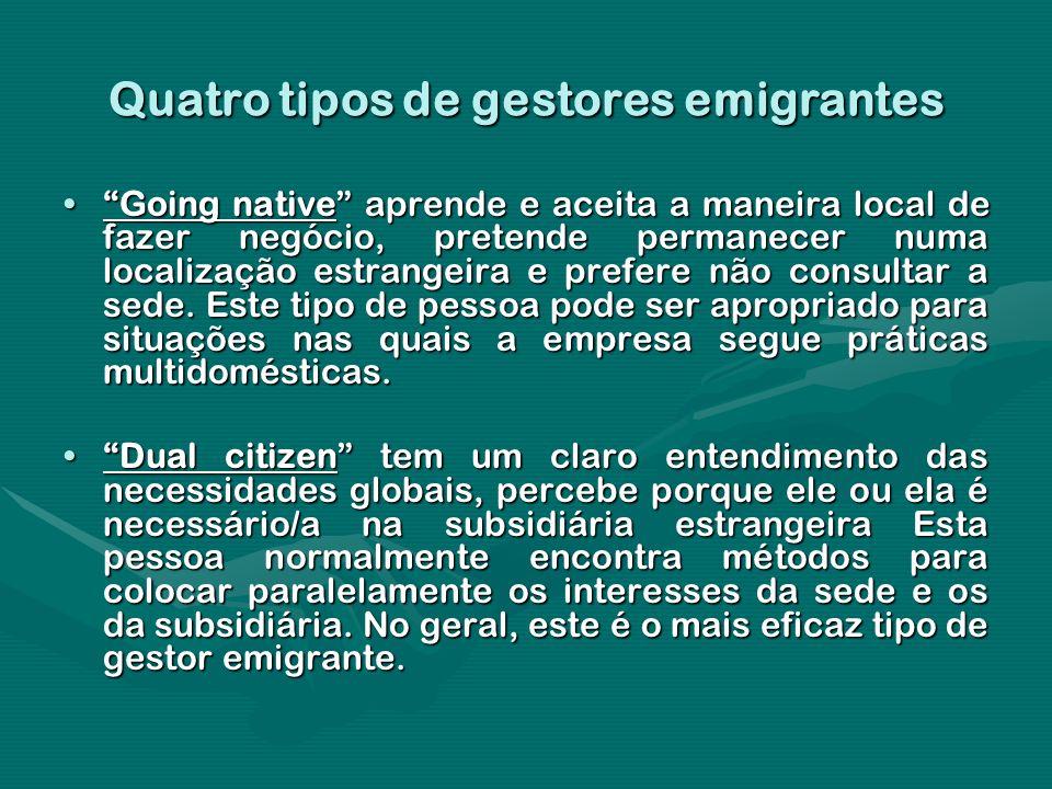 Quatro tipos de gestores emigrantes