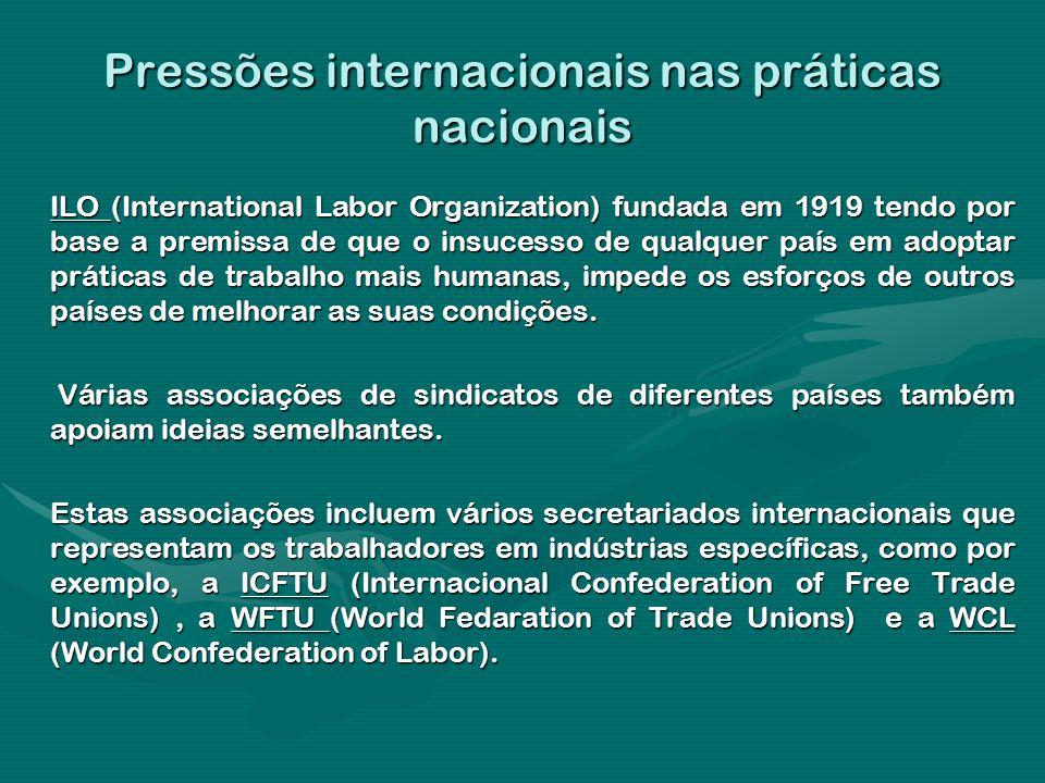 Pressões internacionais nas práticas nacionais