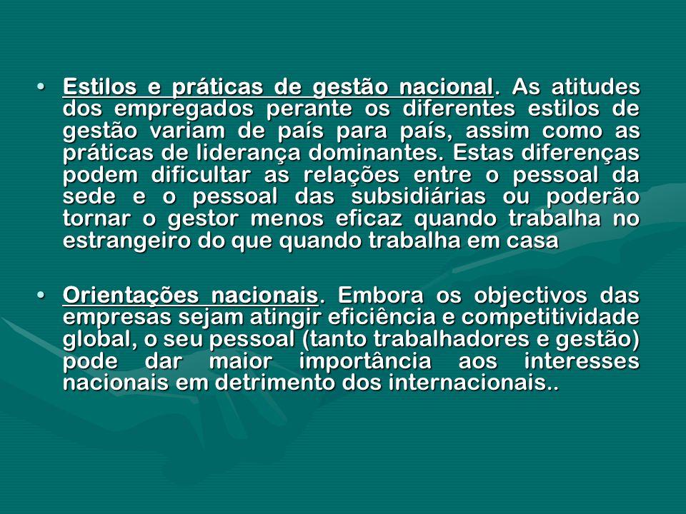 Estilos e práticas de gestão nacional